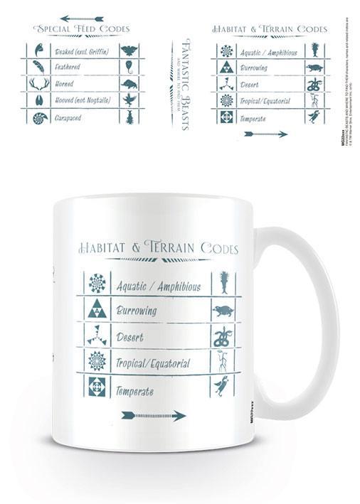 Fantastic Beasts Mug Codes
